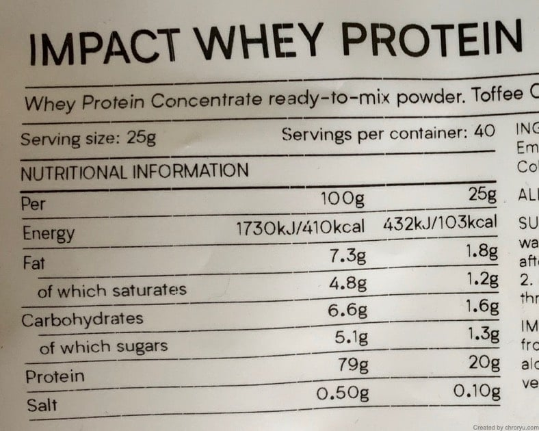マイプロテイン、ホエイコンセントレートのトフィーキャラメル味(限定版)の成分