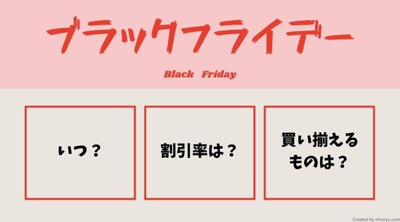 「今年最大マイプロテインのセール、ブラックフライデーの日にちと割引率」のアイキャッチ画像